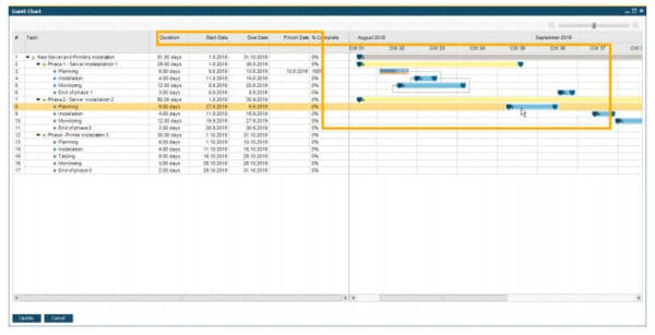 diagrama de Gantt interactivo sap business one version 10